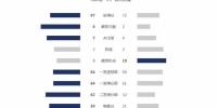 美网-布斯塔首进大满贯4强 即时排名闯进前十 - 体育局