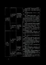 转发省教育督导办关于印发《江西省高等学校创新创业教育专项督导评估办法(试行)》的通知 - 江西中医药高等专科学校