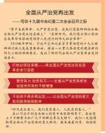 全面从严治党再出发——写在十九届中央纪委二次全会召开之际 - 上饶之窗