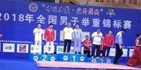 抚州籍运动员黄志勇在2018年全国举重锦标赛上荣获佳绩 - 体育局