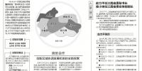 江西日报:努力建设好跨行政区转型合作试验区 - 发改委