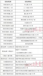 南昌向市场投放54吨市级储备猪肉 每斤19.75元 - 中国江西网
