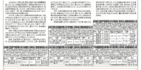 去年江西外贸进出口总值3511.9亿元 - 中国江西网
