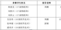 【喜报】学院在2019年全国大学生数学建模竞赛中获奖 - 江西经济管理职业学院