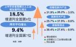 全省工业经济运行持续恢复向好 - 中国江西网